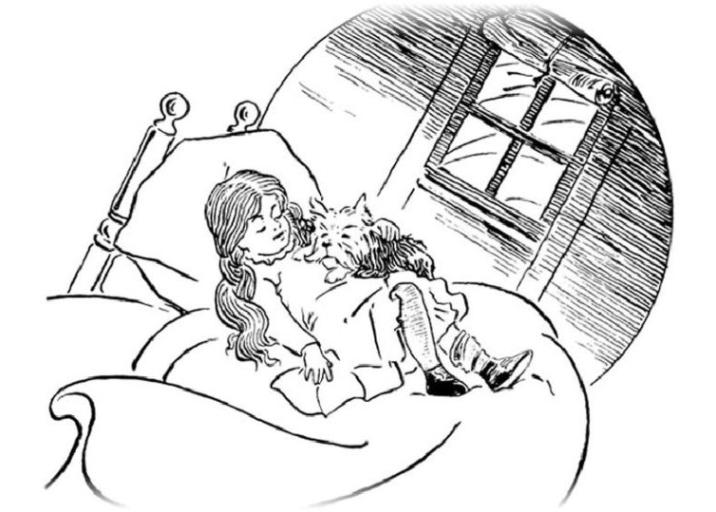 Ausmalbilder Zum Drucken Malvorlage Der Zauberer Von Oz